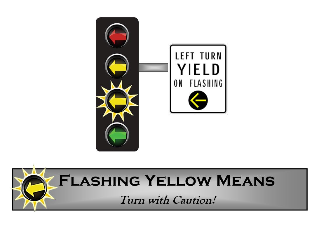 Flashing Yellow Means Turn With Caution