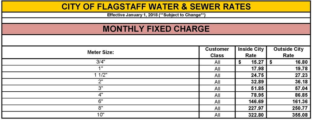 2018 monthly fixed charge
