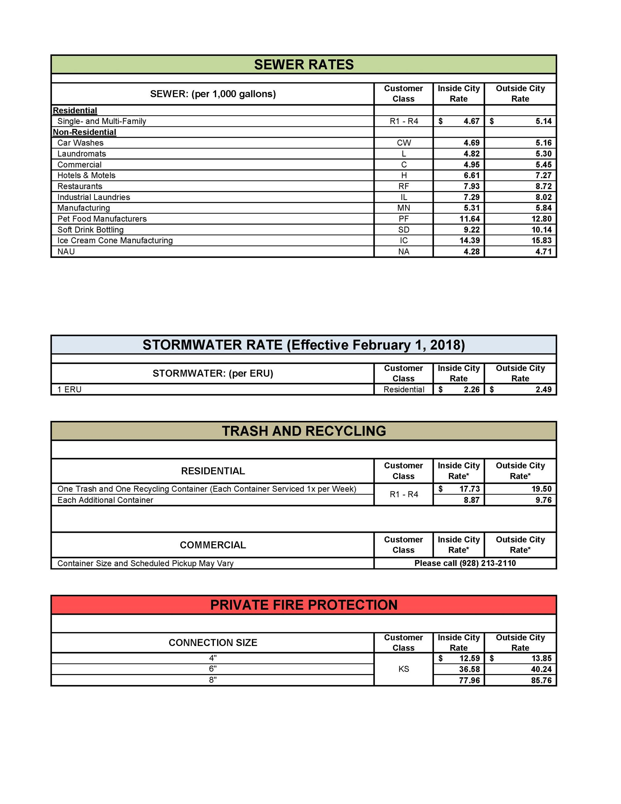 Rate Summary PDF w.new Stormwater Rate_Page_2