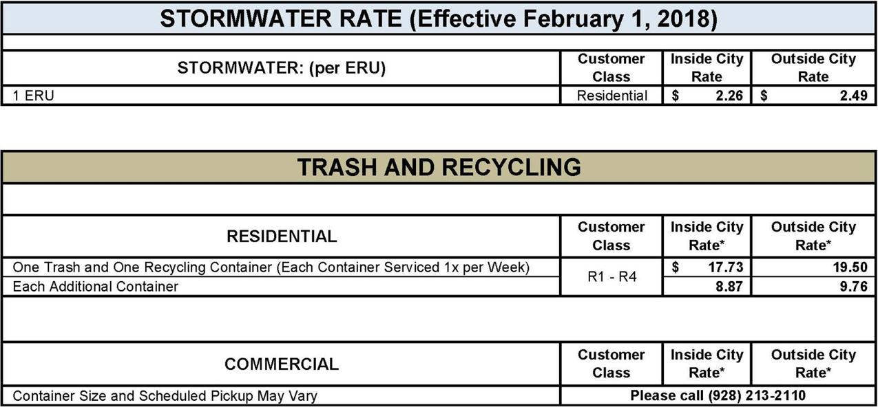 Storm Water,Trash and Recycling