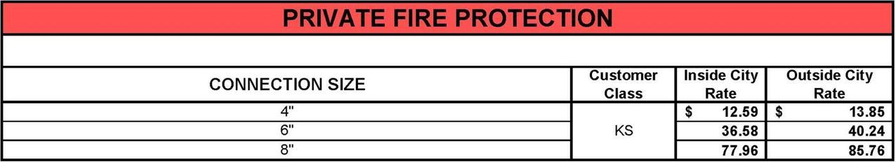 Private Fire Protection