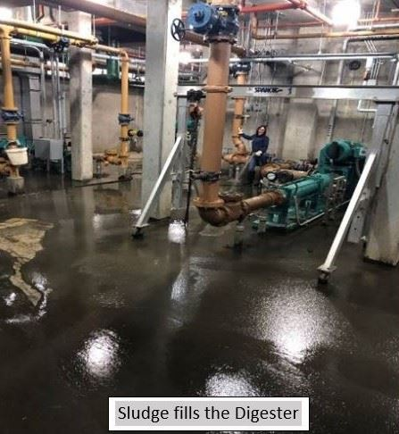 1) Sludge fills the Digester